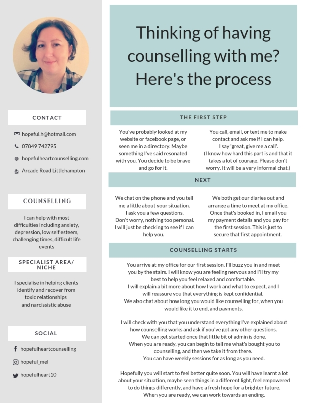 Think of having counselling_ Heres how it works.